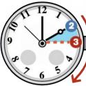 Domenica torna l'ora legale. Orologi avanti di un'ora