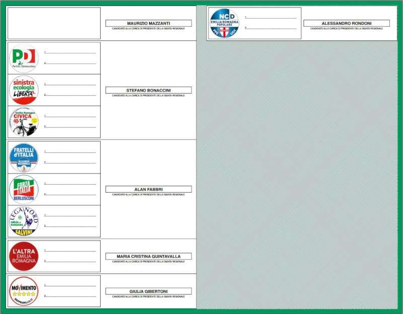 Scheda elettorale elezioni Regionali