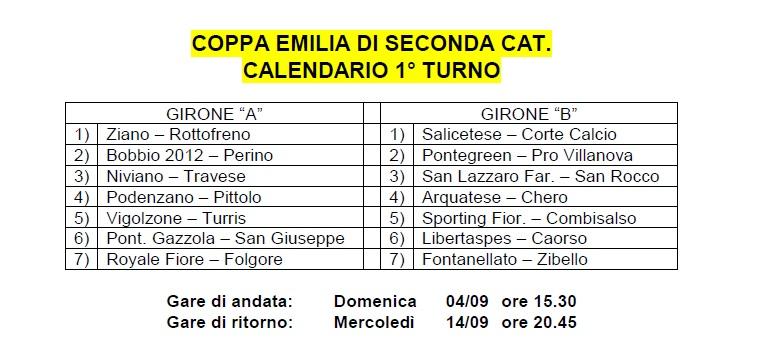 Coppa Emilia Seconda Categoria