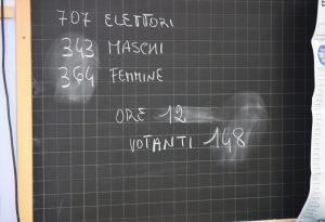 """Istituto Cattaneo: """"Barbieri sindaco grazie anche ai voti portati via a Rizzi"""""""