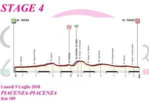 Domani passa il Giro d'Italia Femminile: a Piacenza la quarta tappa