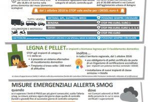 Oggi scatta la domenica ecologica: stop alle auto anche per i diesel Euro 4