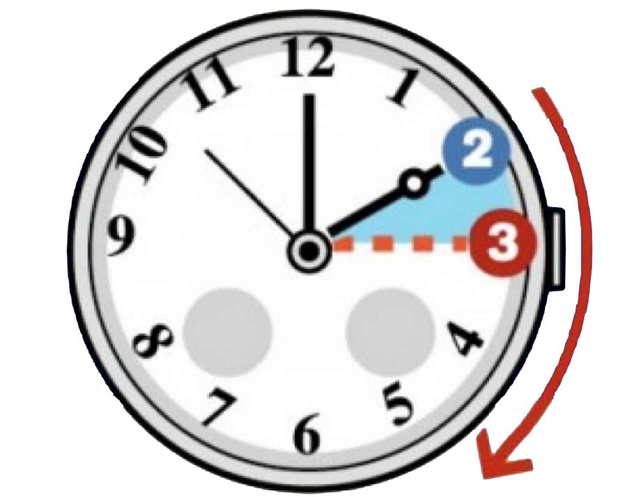 Torna l'ora legale: stanotte occorrerà spostare le lancette avanti di un'ora